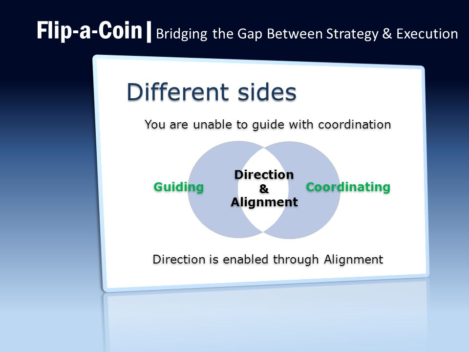 Flip-a-Coin| Bridging the Gap Between Strategy & Execution Different sides You are unable to guide with coordination Direction is enabled through Alignment Direction&Alignment GuidingCoordinating