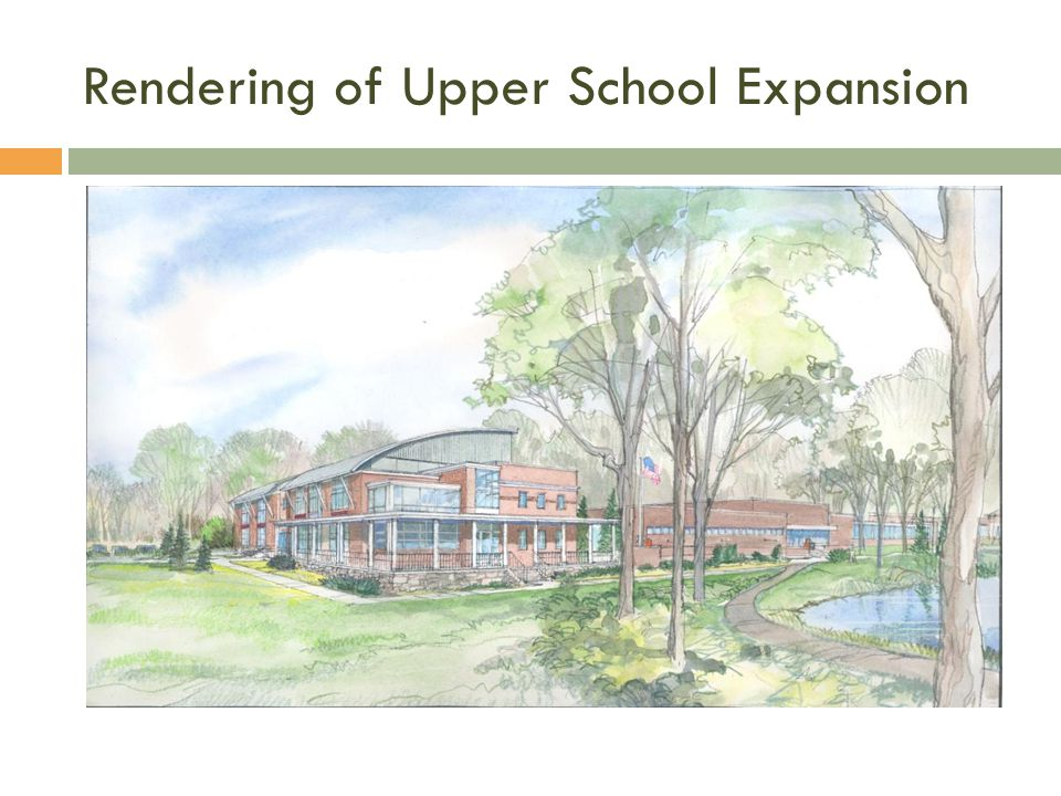 Rendering of Upper School Expansion