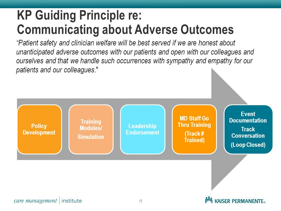 KP Guiding Principle re: Communicating about Adverse Outcomes Patient safety and clinician welfare will be best served if we are honest about unanticipated adverse outcomes with our patients and open with our colleagues and ourselves and that we handle such occurrences with sympathy and empathy for our patients and our colleagues. 15 Policy Development Training Modules/ Simulation Leadership Endorsement MD Staff Go Thru Training (Track # Trained) Event Documentation Track Conversation (Loop Closed)