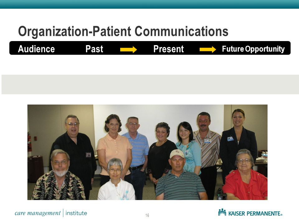 Organization-Patient Communications AudiencePastPresent Future Opportunity 16