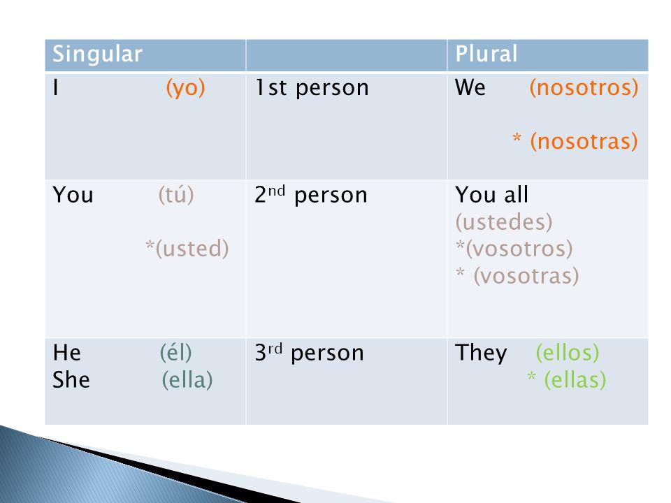 SingularPlural I (yo)1st personWe (nosotros) * (nosotras) You (tú) *(usted) 2 nd personYou all (ustedes) *(vosotros) * (vosotras) He (él) She (ella) 3 rd personThey (ellos) * (ellas)