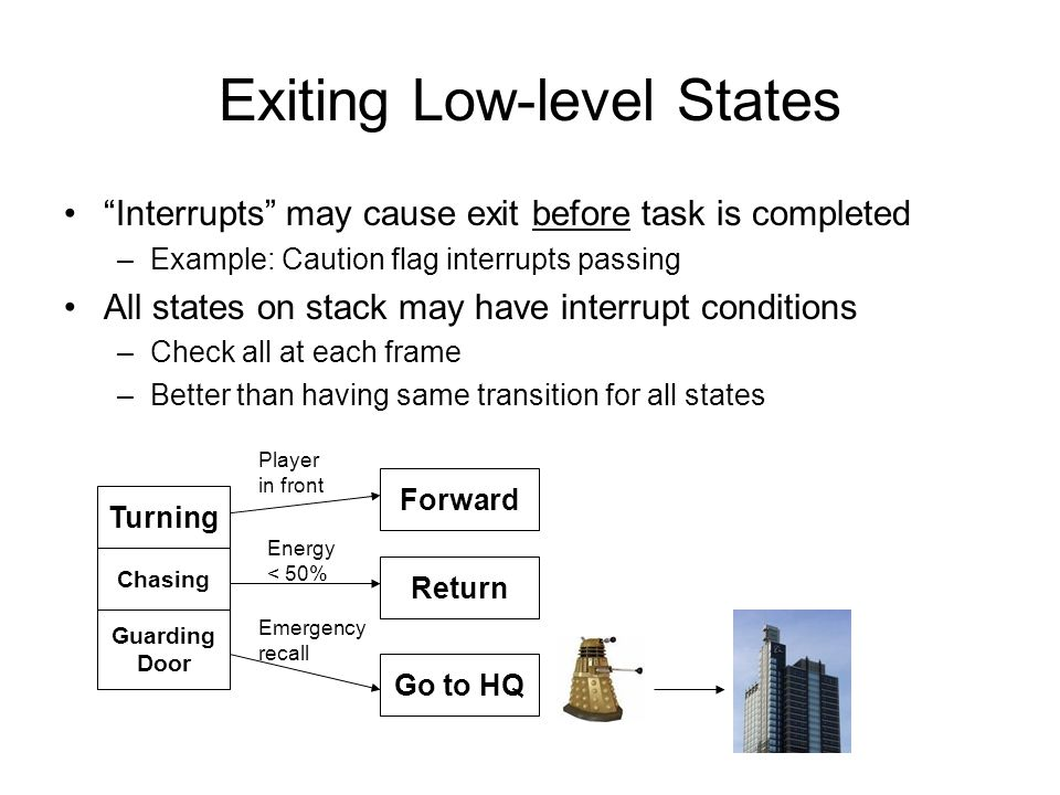 Exiting Low-level States Interrupts may cause exit before task is completed –Example: Caution flag interrupts passing All states on stack may have interrupt conditions –Check all at each frame –Better than having same transition for all states Turning Chasing Guarding Door Forward Player in front Return Go to HQ Energy < 50% Emergency recall