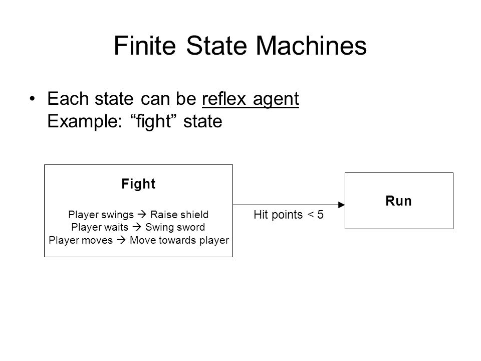 Finite State Machines Each state can be reflex agent Example: fight state Fight Player swings  Raise shield Player waits  Swing sword Player moves  Move towards player Run Hit points < 5