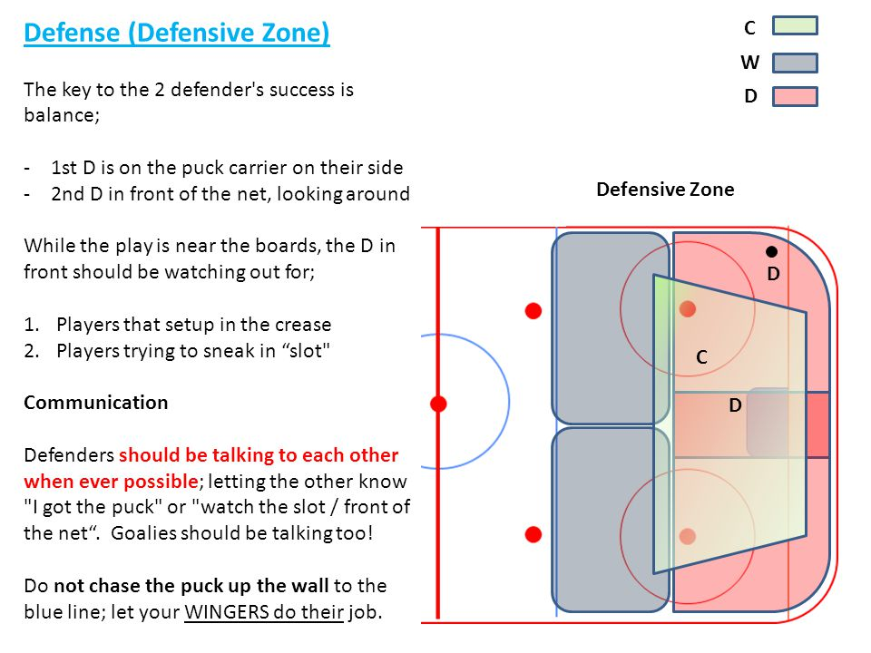 y C W D Defense (Defensive Zone) The key to the 2 defender's success is balance; -1st D is on the puck carrier on their side -2nd D in front of the ne