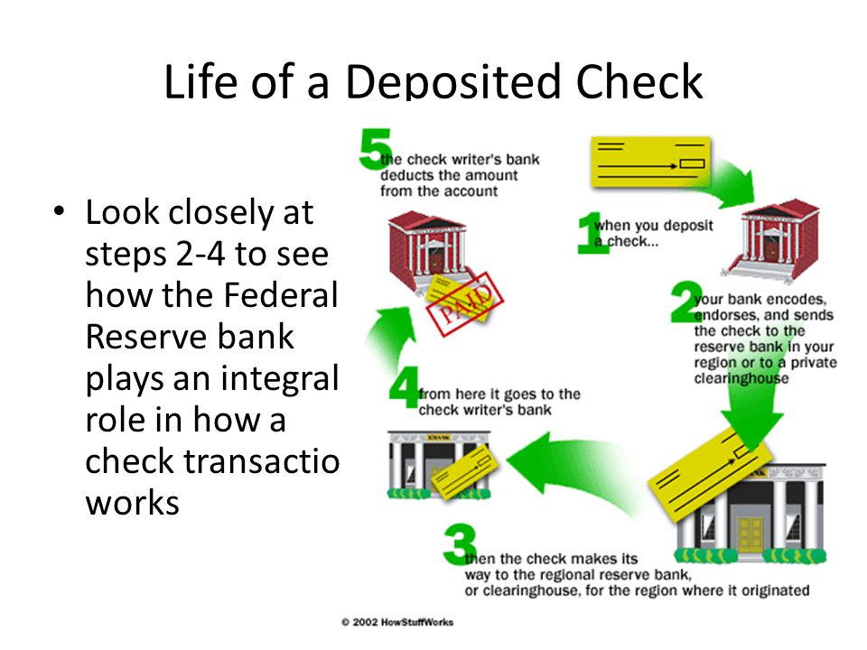 Depository Institutions Commercial Bank Credit Union Savings and Loan Association