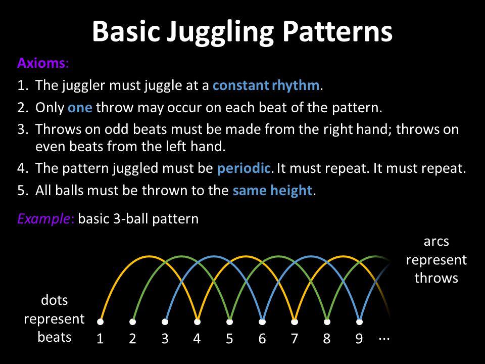 Basic Juggling Patterns Axioms: 1.The juggler must juggle at a constant rhythm.