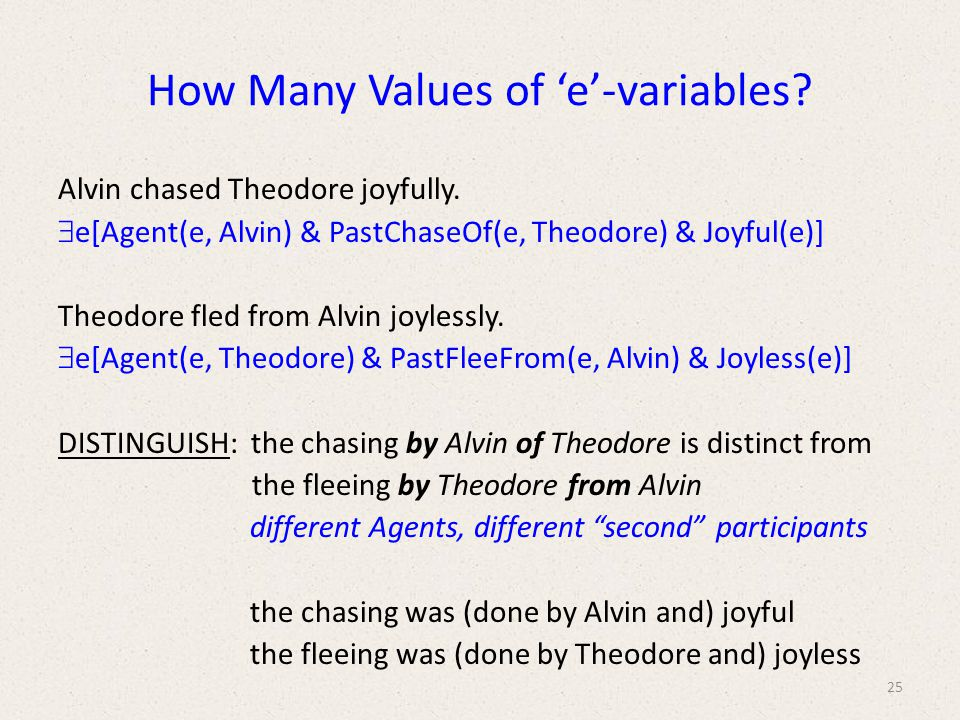How Many Values of 'e'-variables. Alvin chased Theodore joyfully.
