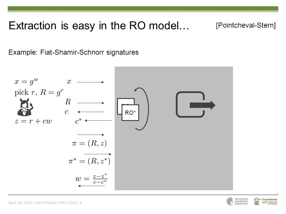 April 1st, 2015 | Marc Fischlin | PKC 2015 | 5 …or is it? Extraction is easy in the RO model…