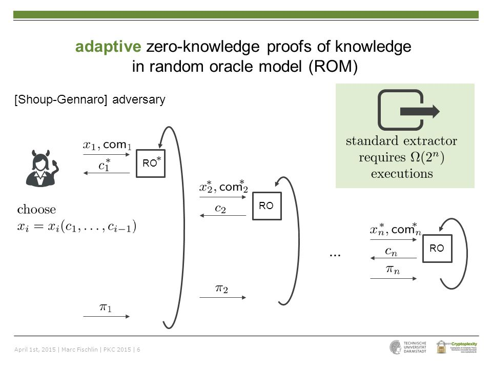 April 1st, 2015 | Marc Fischlin | PKC 2015 | 6 adaptive zero-knowledge proofs of knowledge in random oracle model (ROM) [Shoup-Gennaro] adversary RO …