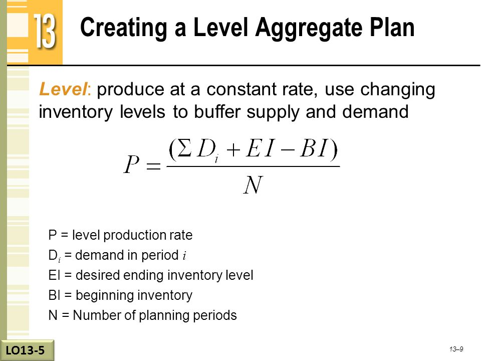 Creating a Level Aggregate Plan Level: produce at a constant rate, use changing inventory levels to buffer supply and demand P = level production rate