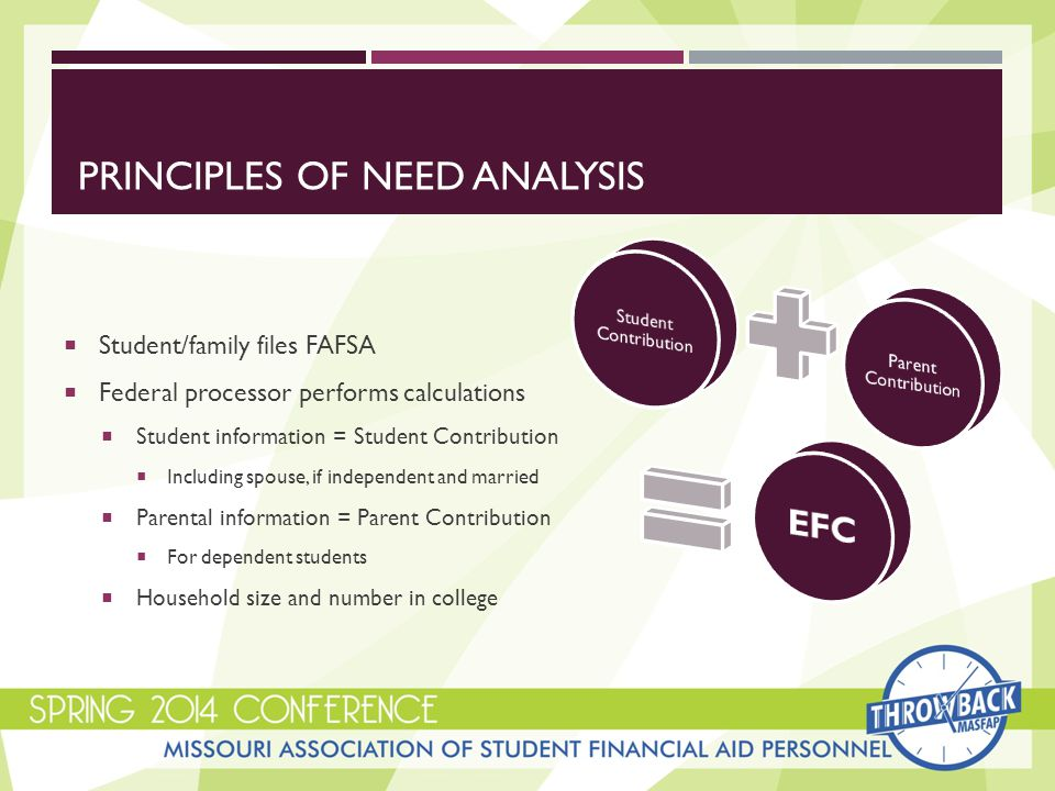 NEED ANALYSIS COMPONENTS  Basic components:  Income  Allowances  Assets  Number in household  Number in college