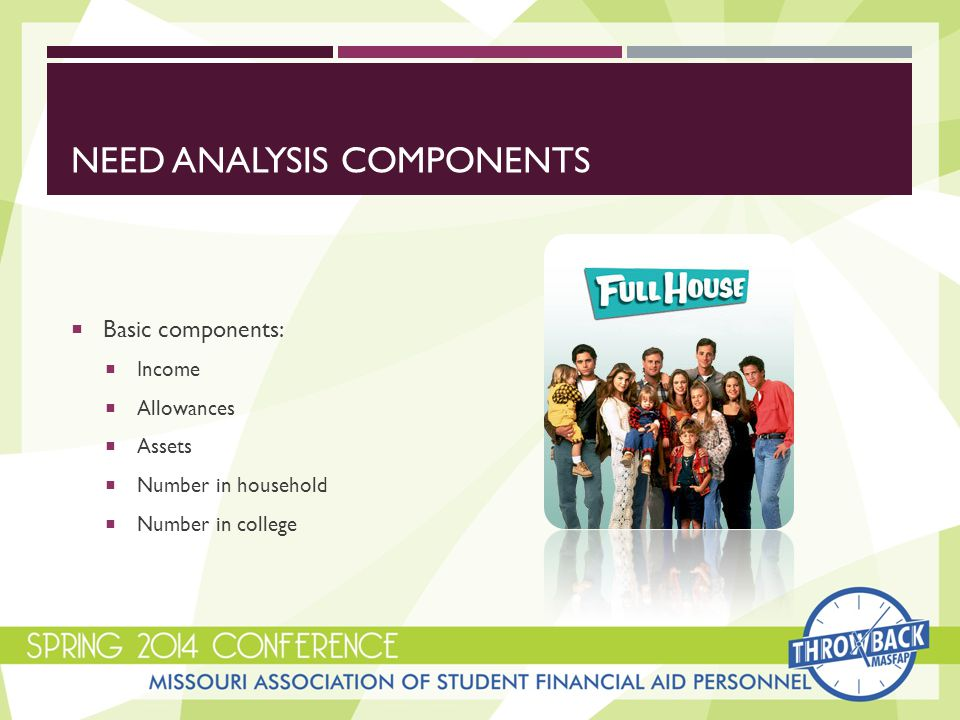 NEED ANALYSIS FORMULA IN A NUTSHELL Income Allowances Available income Assets Cost of living Contribution # in college EFC