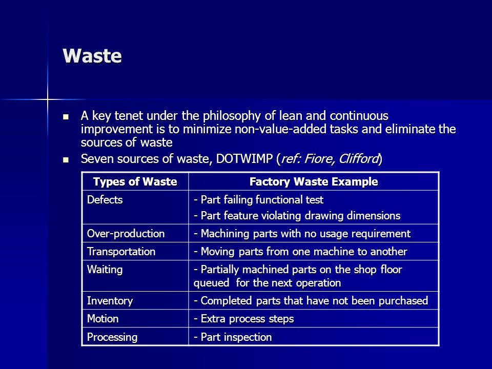 Waste A key tenet under the philosophy of lean and continuous improvement is to minimize non-value-added tasks and eliminate the sources of waste A key tenet under the philosophy of lean and continuous improvement is to minimize non-value-added tasks and eliminate the sources of waste Seven sources of waste, DOTWIMP (ref: Fiore, Clifford) Seven sources of waste, DOTWIMP (ref: Fiore, Clifford) Types of Waste Factory Waste Example Defects - Part failing functional test - Part feature violating drawing dimensions Over-production - Machining parts with no usage requirement Transportation - Moving parts from one machine to another Waiting - Partially machined parts on the shop floor queued for the next operation Inventory - Completed parts that have not been purchased Motion - Extra process steps Processing - Part inspection