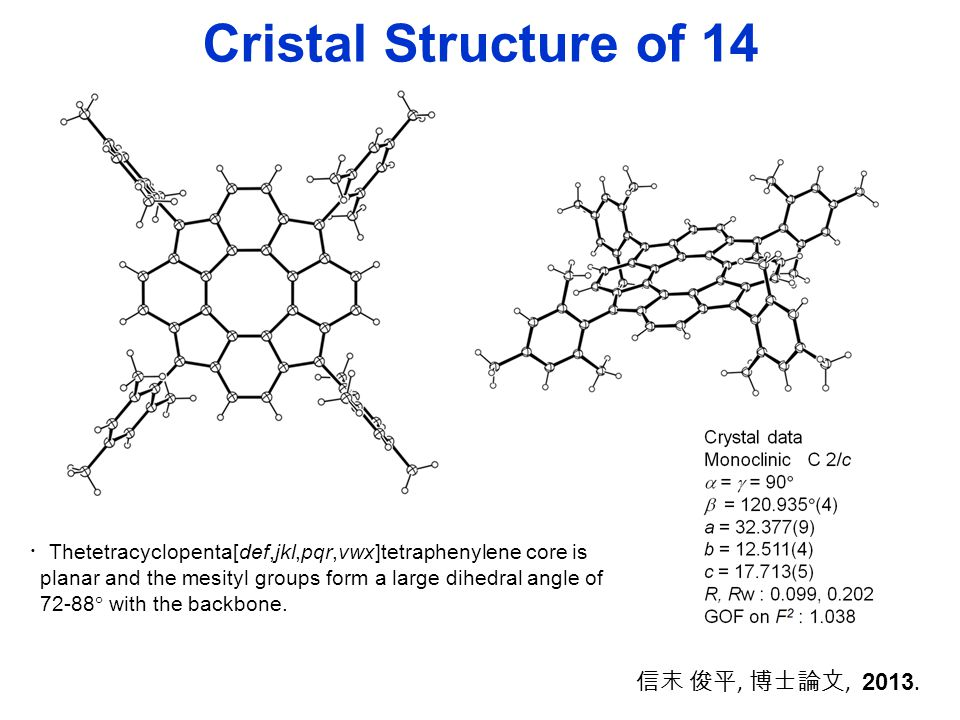 Cristal Structure of 14 ・ Thetetracyclopenta[def,jkl,pqr,vwx]tetraphenylene core is planar and the mesityl groups form a large dihedral angle of 72-88  with the backbone.