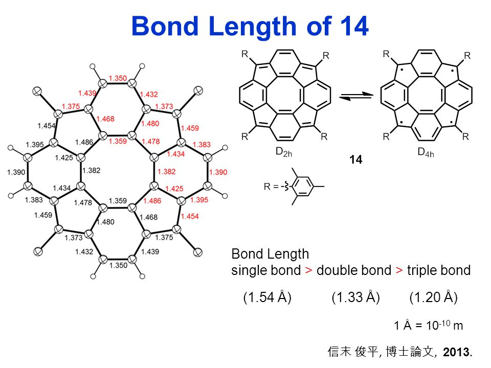 (1.33 Å)(1.54 Å)(1.20 Å) Bond Length single bond > double bond > triple bond Bond Length of 14 信末 俊平, 博士論文, 2013.