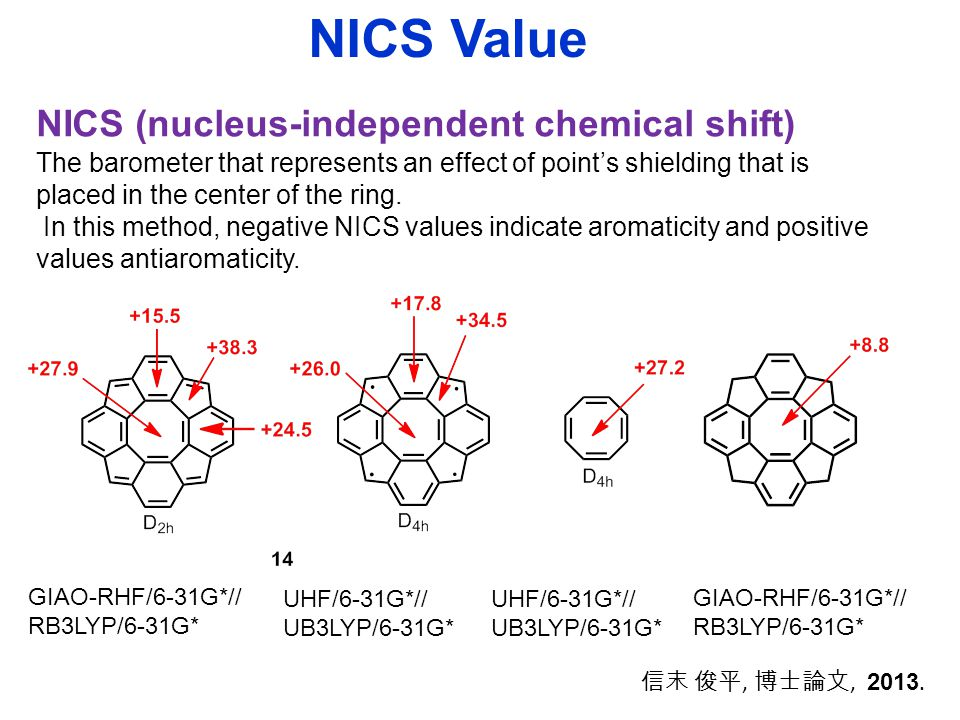 NICS Value NICS (nucleus-independent chemical shift) The barometer that represents an effect of point's shielding that is placed in the center of the ring.