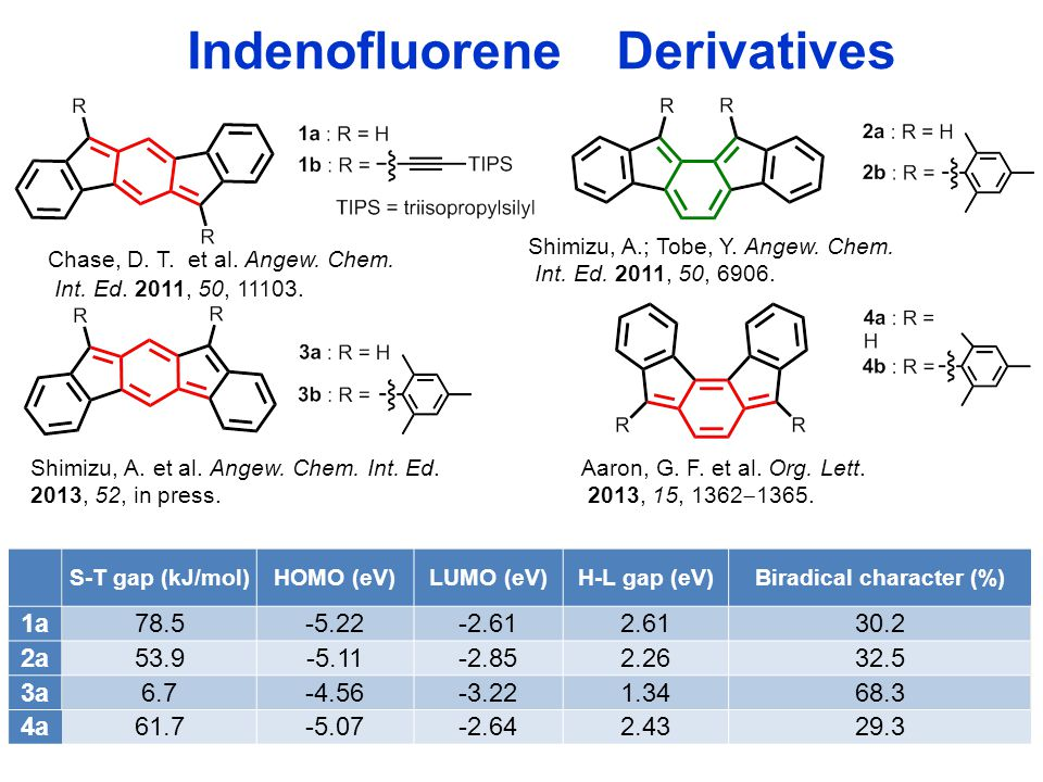 Indenofluorene Derivatives Chase, D. T. et al. Angew.