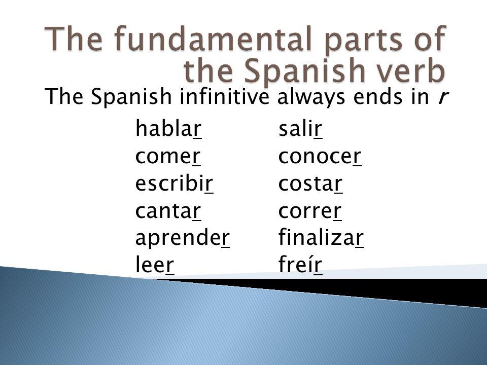 The Spanish infinitive always ends in r hablar comer escribir cantar aprender leer salir conocer costar correr finalizar freír