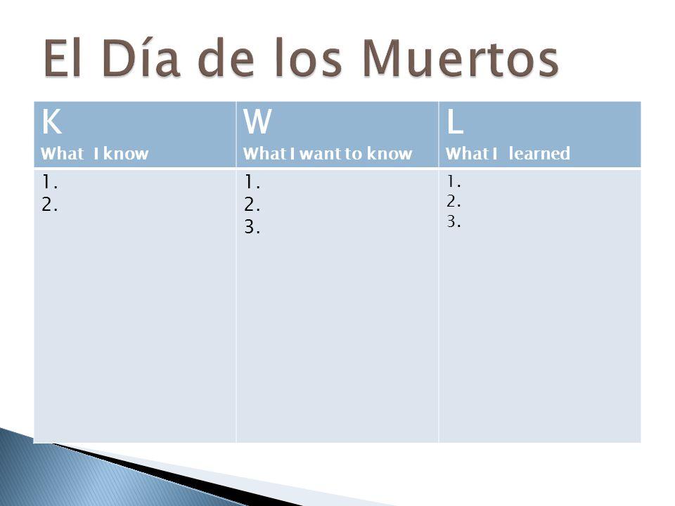 K What I know W What I want to know L What I learned 1. 2. 1. 2. 3. 1. 2. 3.