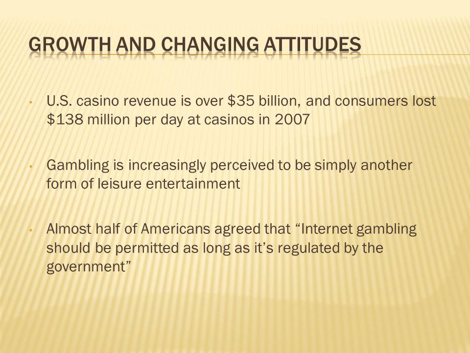 Research Methodologies – lab vs.field Gambling Populations – problem vs.