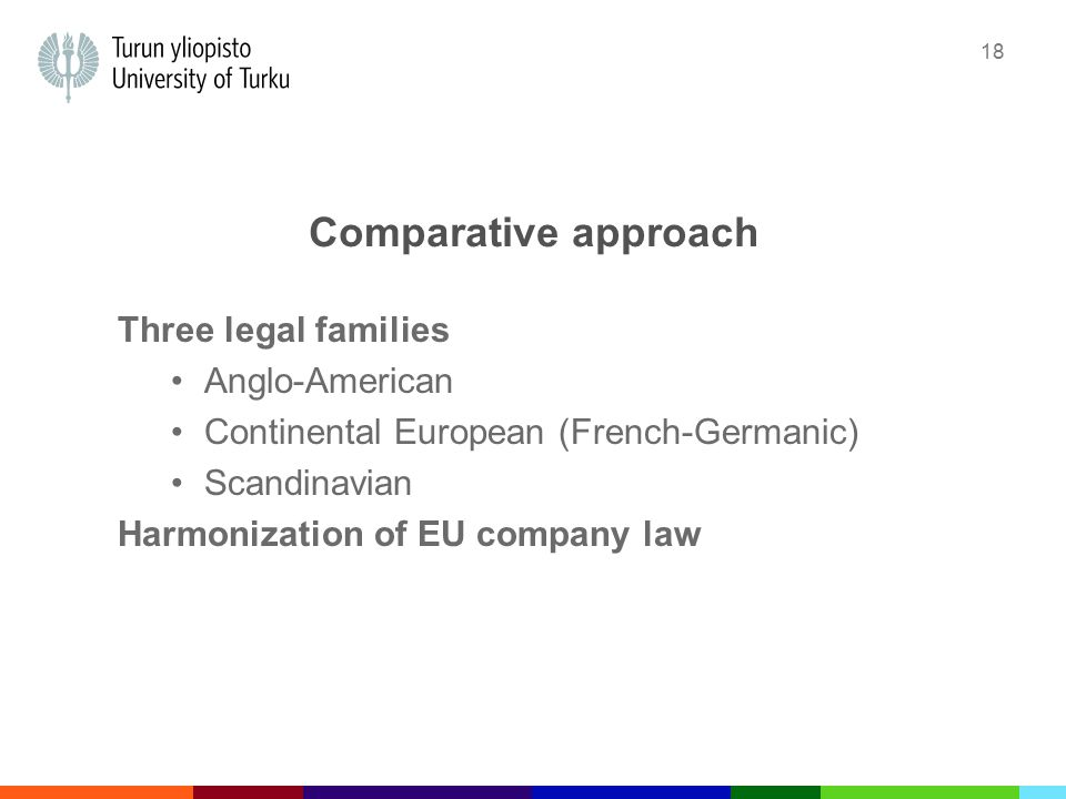 18 Comparative approach Three legal families Anglo-American Continental European (French-Germanic) Scandinavian Harmonization of EU company law