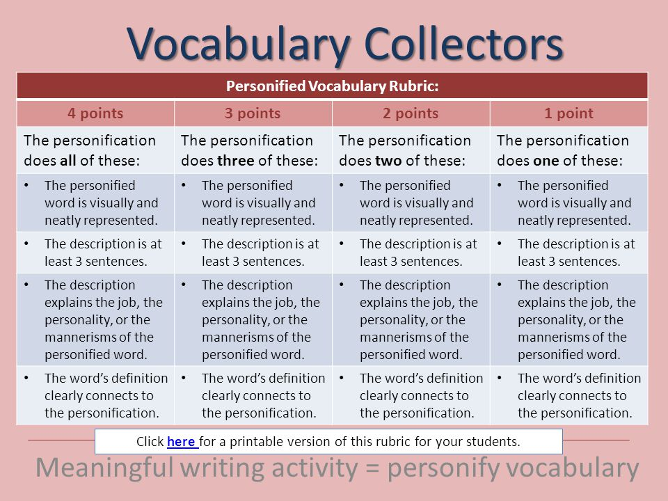 Vocabulary Collectors Meaningful writing activity = personify vocabulary Personified Vocabulary Rubric: 4 points3 points2 points1 point The personification does all of these: The personification does three of these: The personification does two of these: The personification does one of these: The personified word is visually and neatly represented.
