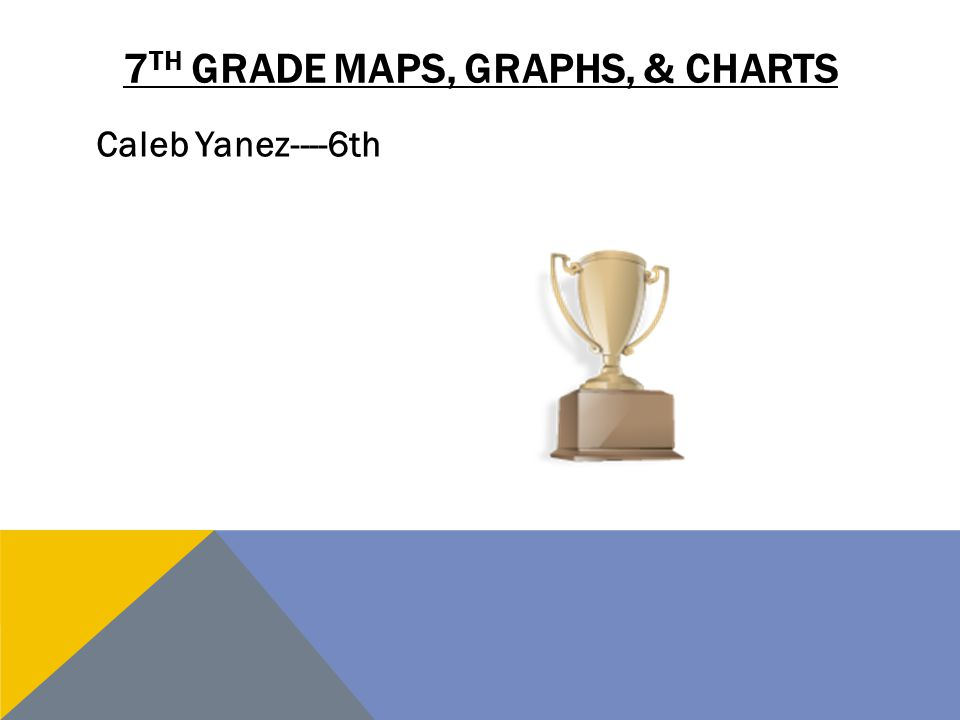 7 TH GRADE MAPS, GRAPHS, & CHARTS Caleb Yanez----6th