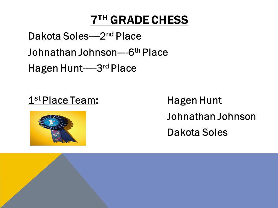 7 TH GRADE CHESS Dakota Soles----2 nd Place Johnathan Johnson----6 th Place Hagen Hunt-----3 rd Place 1 st Place Team:Hagen Hunt Johnathan Johnson Dak