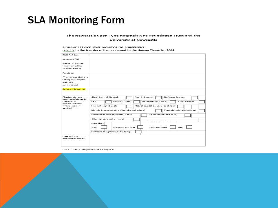 SLA Monitoring Form