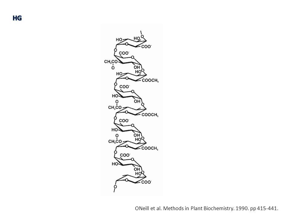 ONeill et al. Methods in Plant Biochemistry. 1990. pp 415-441.