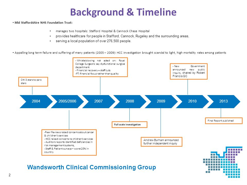 Wandsworth Clinical Commissioning Group Mid Staffordshire NHS Foundation Trust: manages two hospitals: Stafford Hospital & Cannock Chase Hospital prov