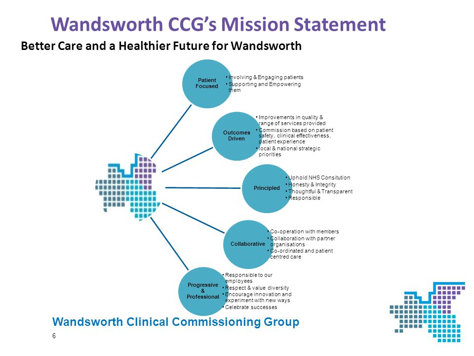 Wandsworth Clinical Commissioning Group Wandsworth CCG's Mission Statement 6 Patient Focused Involving & Engaging patients Supporting and Empowering t