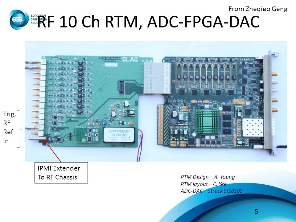RF 10 Ch RTM, ADC-FPGA-DAC 5 IPMI Extender To RF Chassis Trig, RF Ref In RTM Design – A.