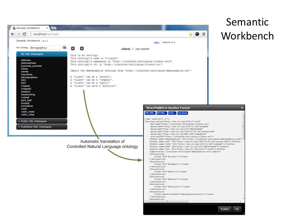 Semantic Workbench