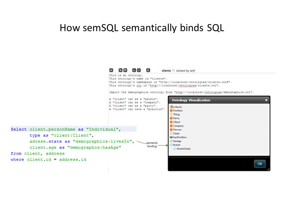How semSQL semantically binds SQL