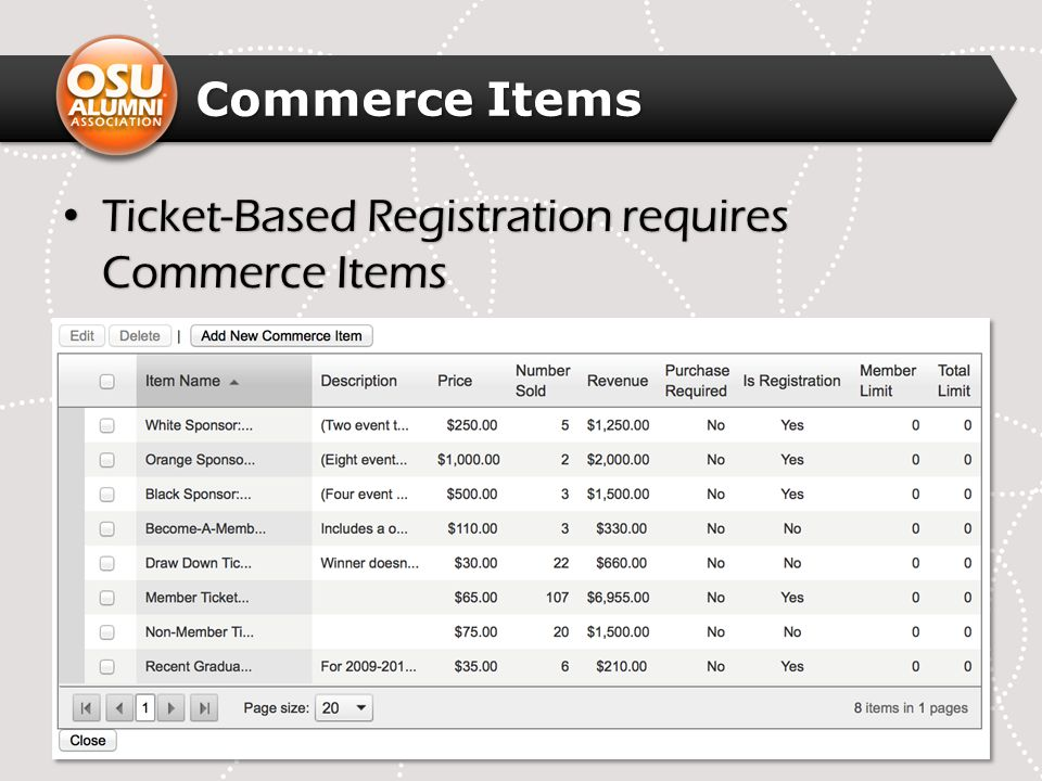 Commerce Items Ticket-Based Registration requires Commerce Items Ticket-Based Registration requires Commerce Items