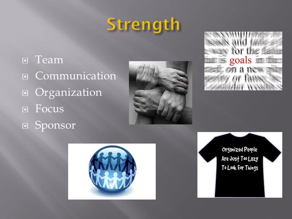  Team  Communication  Organization  Focus  Sponsor