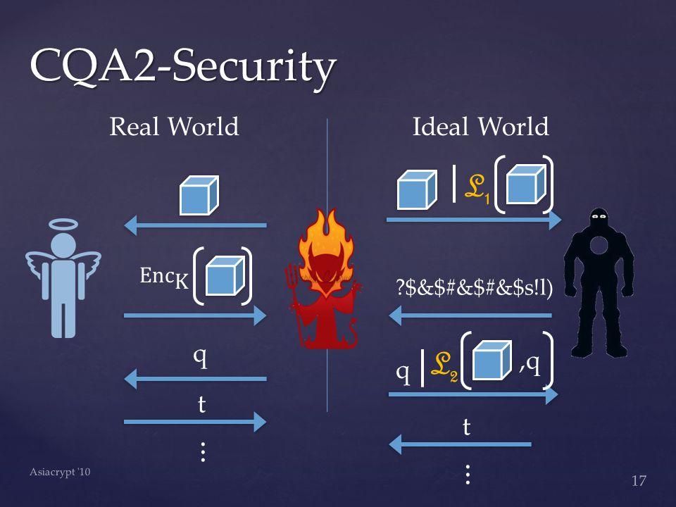 CQA2-Security 17 Asiacrypt 10 Real WorldIdeal World q t $&$#&$#&$s!l) t L1L1 q L2L2,q