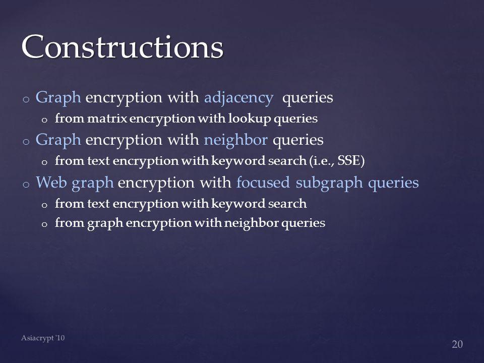 o o Graph encryption with adjacency queries o o from matrix encryption with lookup queries o o Graph encryption with neighbor queries o o from text encryption with keyword search (i.e., SSE) o o Web graph encryption with focused subgraph queries o o from text encryption with keyword search o o from graph encryption with neighbor queries Constructions 20 Asiacrypt 10