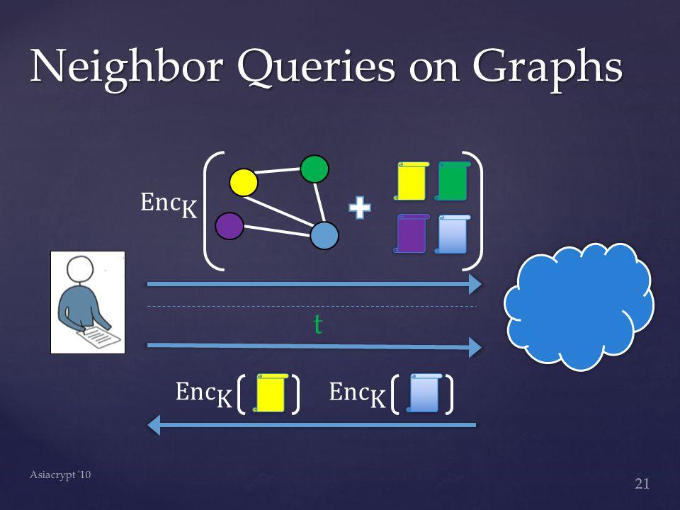 Neighbor Queries on Graphs 21 Asiacrypt 10 t