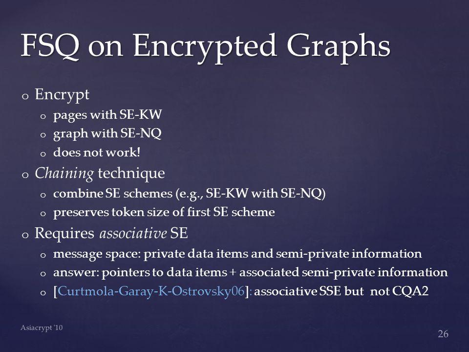 o o Encrypt o o pages with SE-KW o o graph with SE-NQ o o does not work.