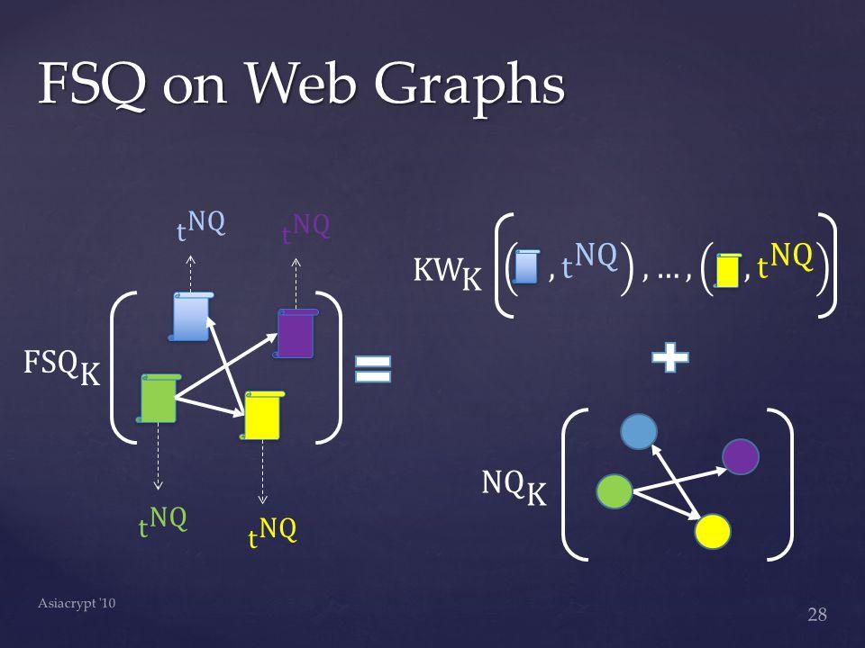 FSQ on Web Graphs 28 Asiacrypt 10