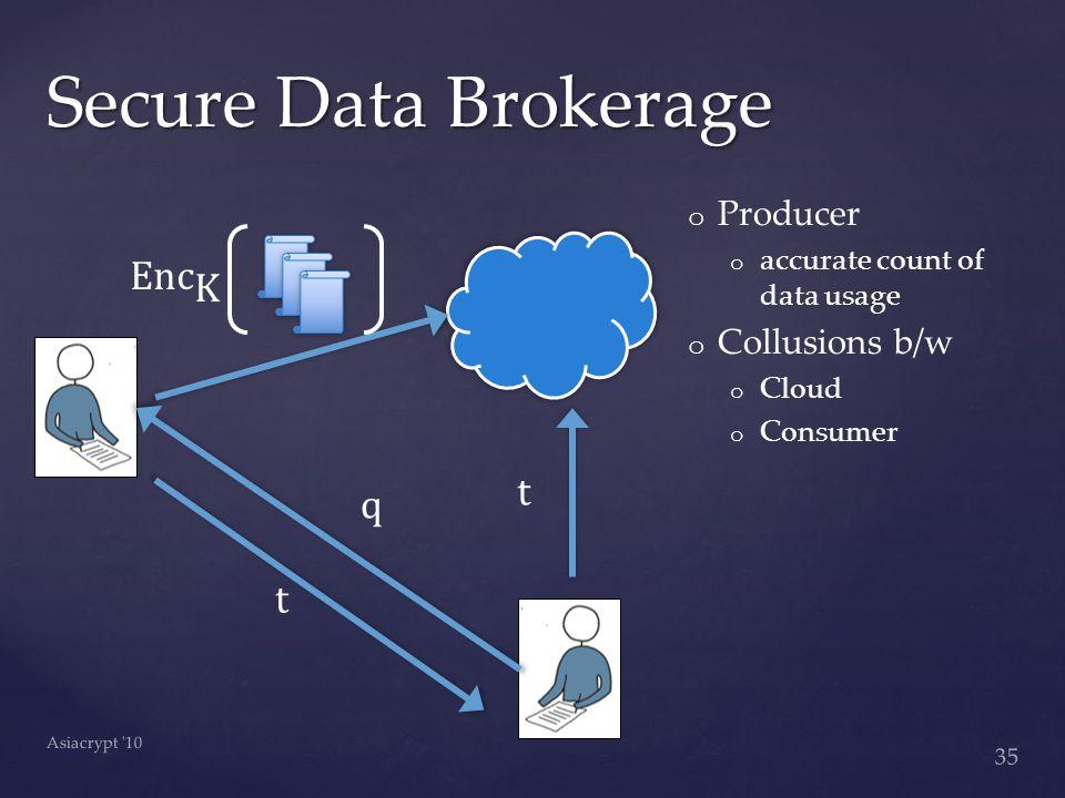 35 Asiacrypt 10 Secure Data Brokerage o o Producer o o accurate count of data usage o o Collusions b/w o o Cloud o o Consumer