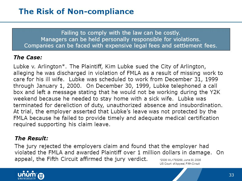 33 The Risk of Non-compliance Failing to comply with the law can be costly. Managers can be held personally responsible for violations. Companies can
