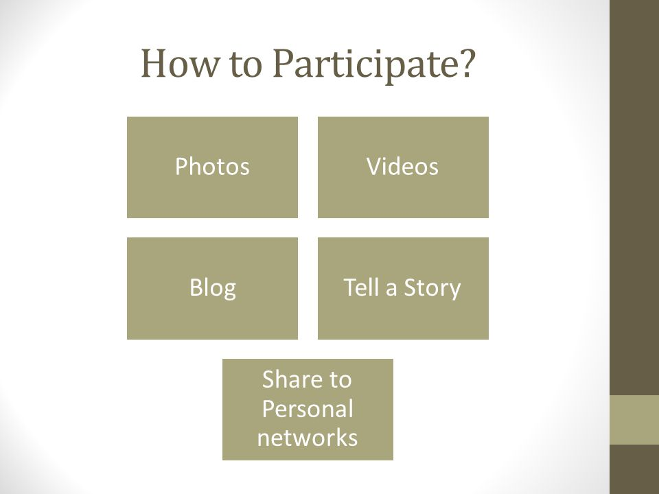 How to Participate? PhotosVideos BlogTell a Story Share to Personal networks