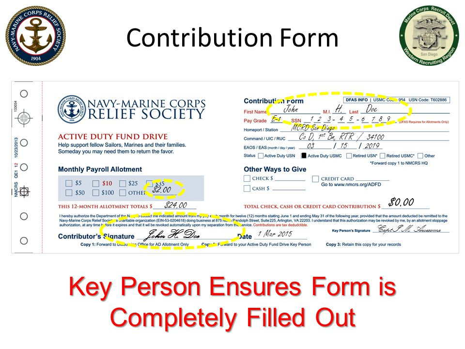 Contribution Form Key Person Ensures Form is Completely Filled Out John H. Doe E-1 1 2 3 4 5 6 7 8 9 MCRD San Diego Co D, 1 st Bn, RTR / 34100 03 15 2