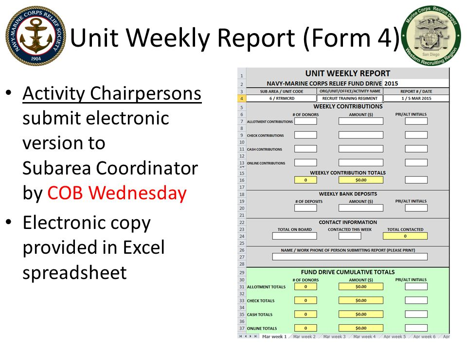 Unit Weekly Report (Form 4) Activity Chairpersons submit electronic version to Subarea Coordinator by COB Wednesday Electronic copy provided in Excel