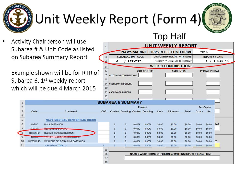 Unit Weekly Report (Form 4) Top Half Activity Chairperson will use Subarea # & Unit Code as listed on Subarea Summary Report Example shown will be for