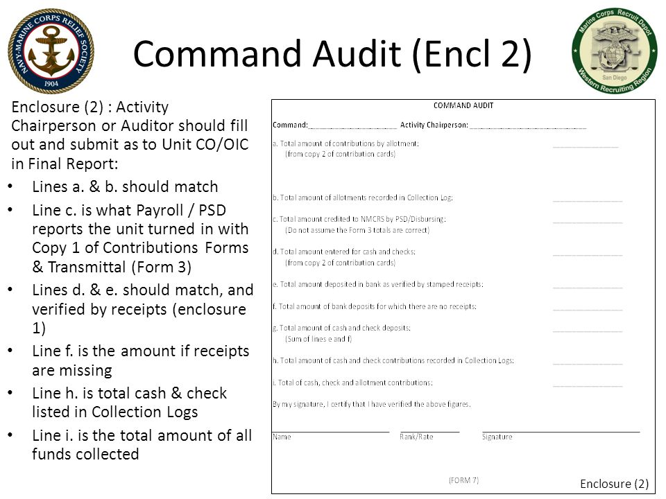 Command Audit (Encl 2) Enclosure (2) Enclosure (2) : Activity Chairperson or Auditor should fill out and submit as to Unit CO/OIC in Final Report: Lin