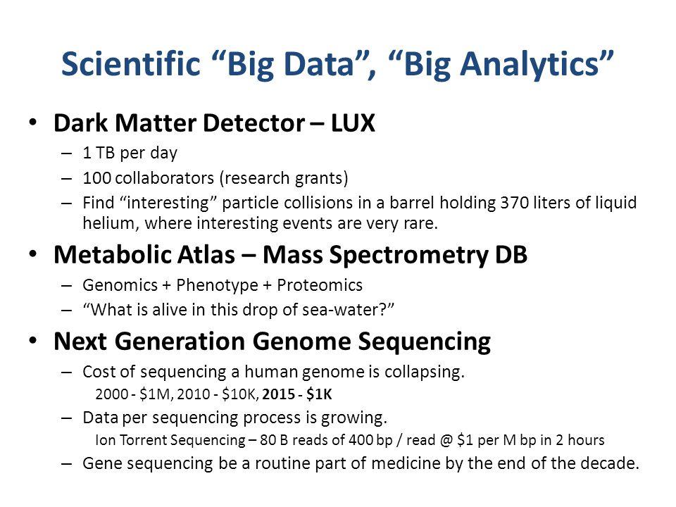 "Scientific ""Big Data"", ""Big Analytics"" Dark Matter Detector – LUX – 1 TB per day – 100 collaborators (research grants) – Find ""interesting"" particle c"